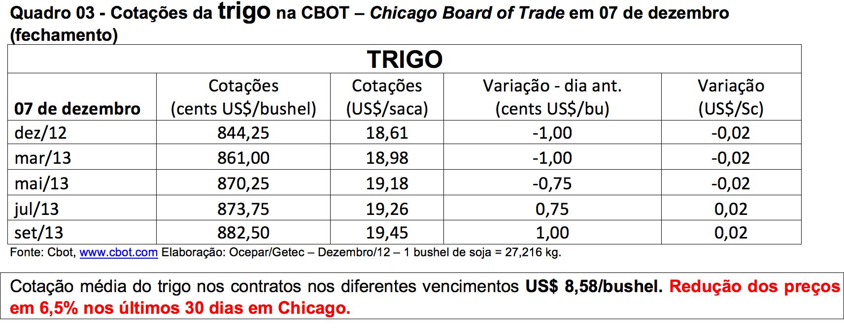 4tabelas agrosafra 10 12 2012 (3)