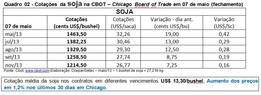 tabela2 08 05 2013