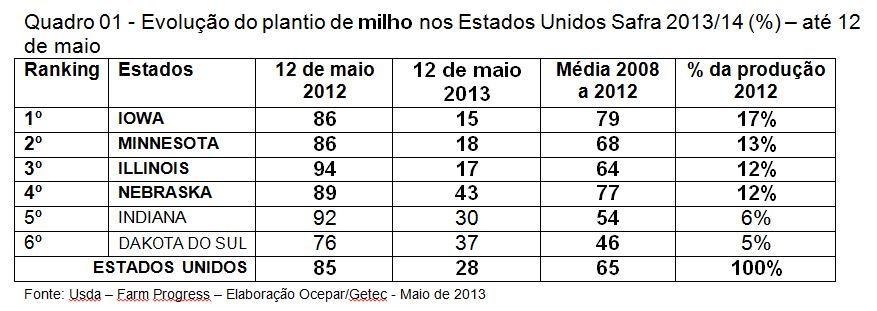 tabela1 14 05 2013