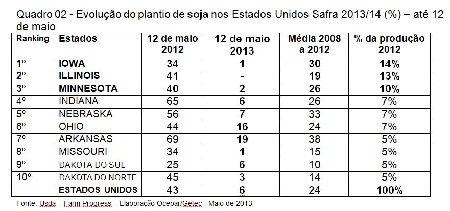 tabela2 14 05 2013