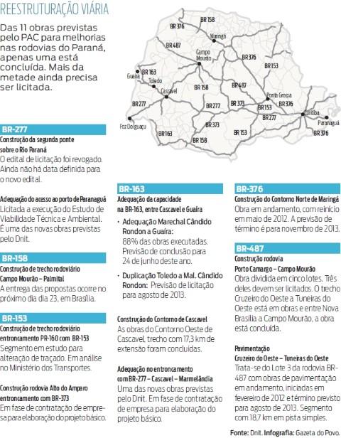 info obras rodovias 2305treze