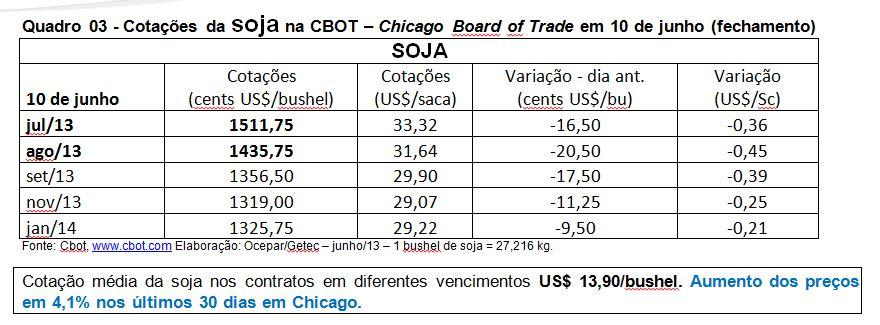 tabela III 11 06 2013