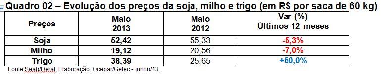 tabela II 11 06 2013