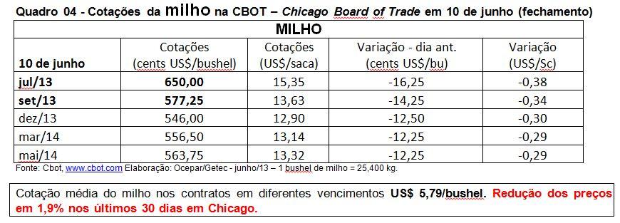 tabela IV 11 06 2013