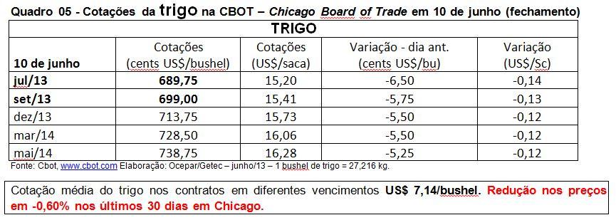 tabela V 11 06 2013