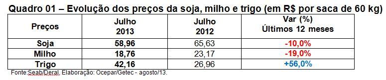 tabela2 05 08 2013