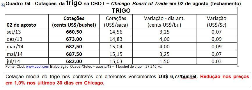 tabela5 05 08 2013