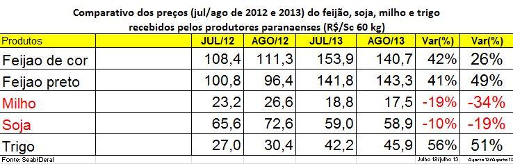 tabela1 16 08 2013