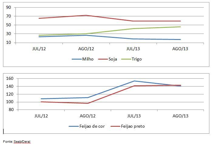 tabela2 16 08 2013