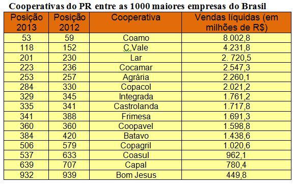 tabela1 24 06 2014