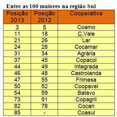 tabela2 24 06-2014