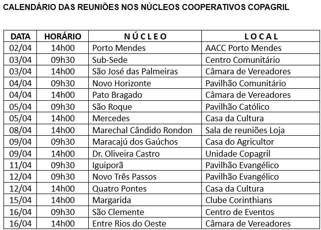 copagril tabela 14 03 2019