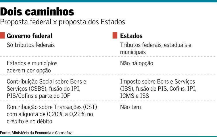 reforma tributaria quadro 04 09 2019