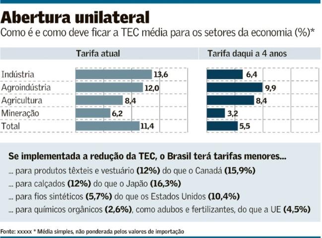 economia quadro 22 10 2019