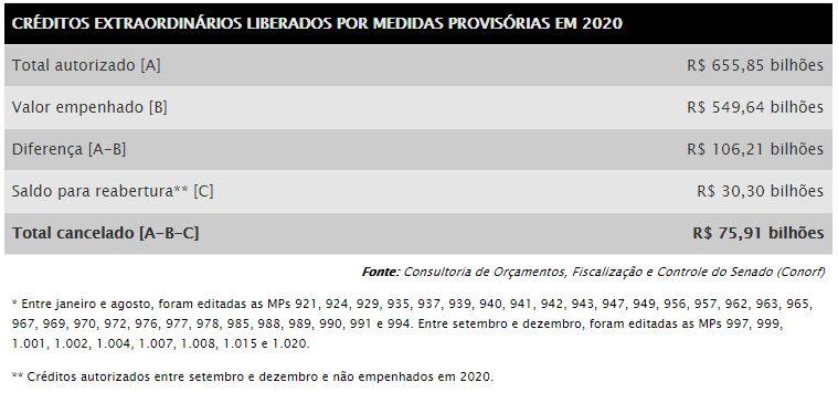 saude IV tabela 25 01 2021