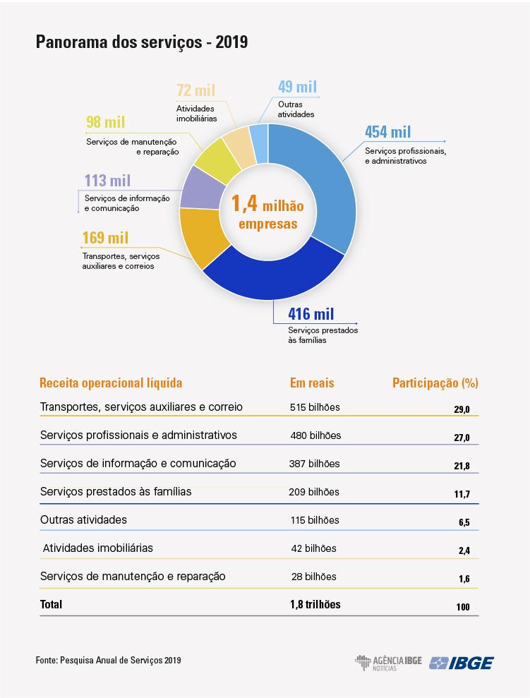 graficos-pas-panoramadosservios1