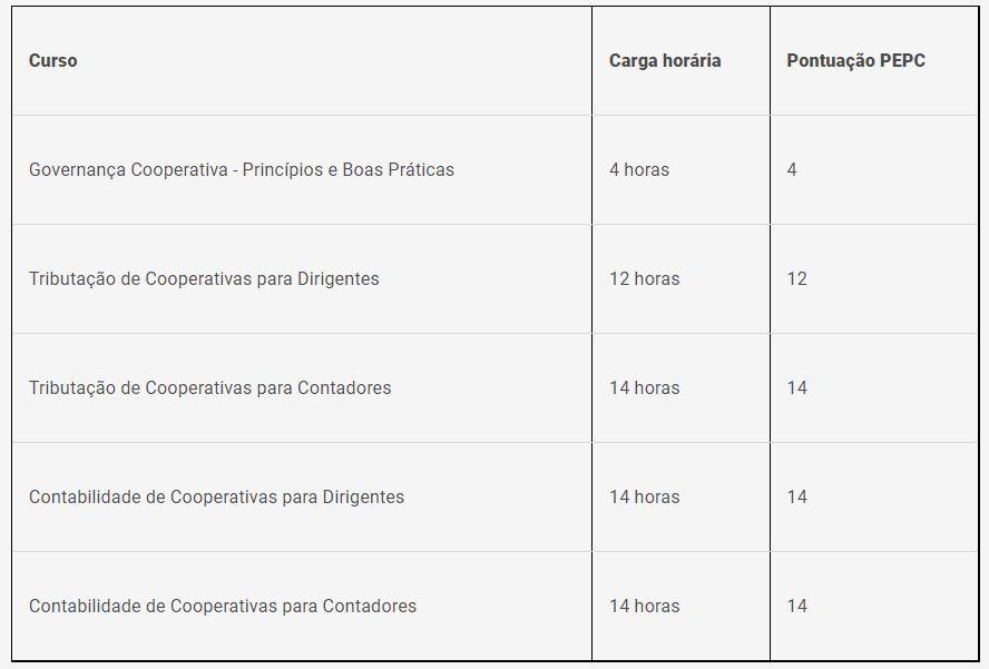 contabilidade quadro 06 09 2021